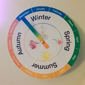 Seasons And Months Wheel