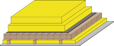 Bauteilvariante Decke Gegen Unbeheizt Ddmxxi02a0 Dataholzeu