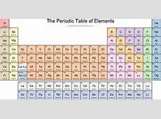 Periodic table Scientific Gems
