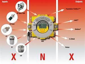 Honeywell Xnx Universal Transmitter Technical Manual Wiring Diagram