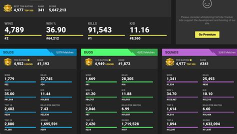fortnite win tracker fortnite aimbot mod