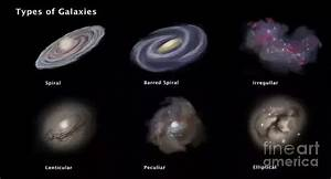 What is the difference between Galaxy and Milky way? - Quora