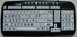 Do You Know Why Is The Keyboard Not Arranged In