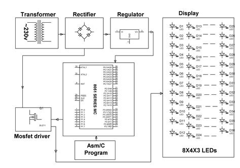 Automatic Street Lights Intensity Controller