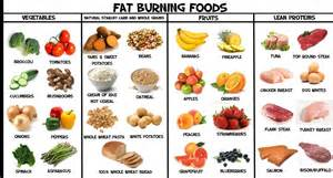 Effective Weight Loss Foods of The Year Weight Loss and Dieting