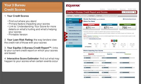 equifax 3 in 1 credit report with fico score 3 bureau autos post