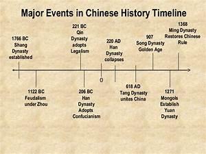 Zhou Dynasty Timeline - ma