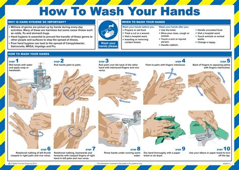 How To Wash Your Hands Instruction Poster  Laminated 59cm