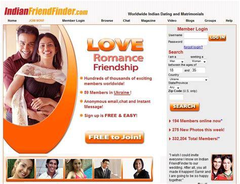Online dating Belgaum