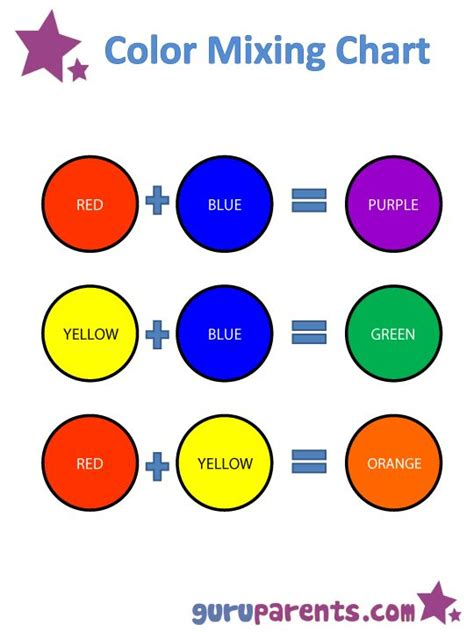 mixing colors pin by karishma mcgregor on teaching materials