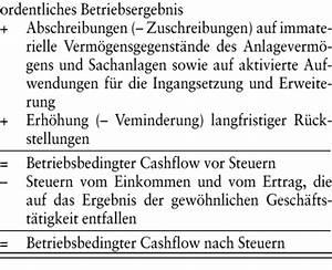 Value At Risk Berechnen Beispiel : cash flow verst ndliche erkl rung mit beispiel berechnung aussage ~ Themetempest.com Abrechnung