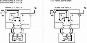 Power Seat System