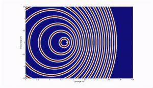 Doppler Effect Animation - YouTube