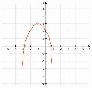 X 3 Nullstellen Berechnen : f x x 1 2 3 a bestimmen sie die nullstellen f x 0 b zeichnen sie den graph ~ Themetempest.com Abrechnung