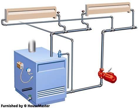 Navien Boiler Wiring Diagram Get Free Image About