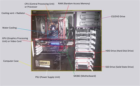 bureau laptop diagram of inside a processor 29 wiring diagram images