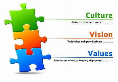 Values Company Saito Culture Vision Attitude Thing