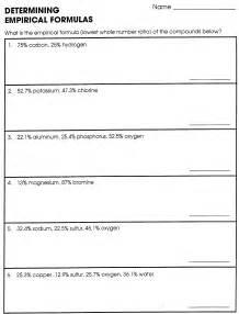 Empirical Formula Worksheet - Karibunicollies