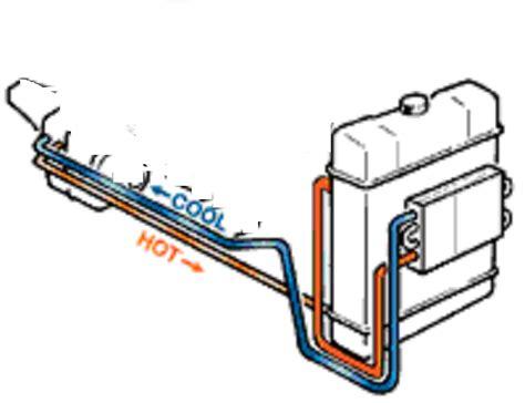 Line Diagram 4l80e by 4l80e Fluid Flow Diagram