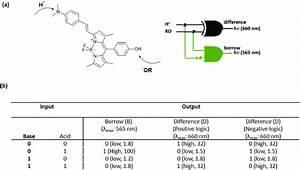 A  Structure Of A Molecular Half
