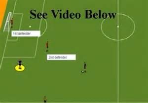 Soccer Offside Rule Explained