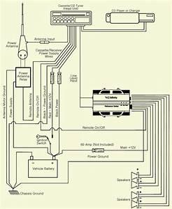 4 Channel Amp Wiring Diagram Elegant In 2020