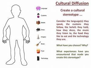 PPT - Cultural ... Cultural Diffusion
