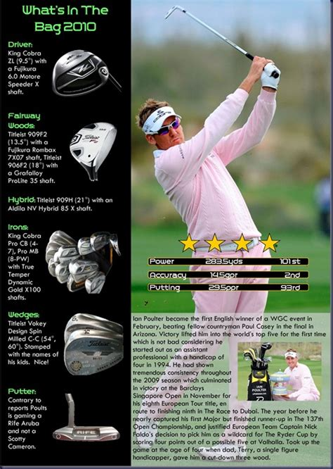 whats   bag  ian poulter golfcentraldaily