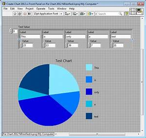 How To Read A Control Chart Pie Chart Using Labview Picture Control Discussion