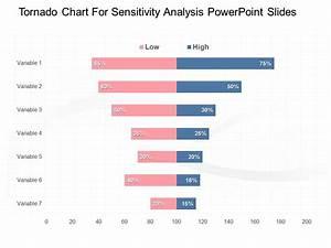 Tornado Chart For Sensitivity Analysis Powerpoint Slides