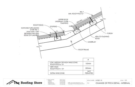 trs details  roofing store