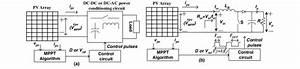 Pv Power Conditioning System   A  General Block Diagram