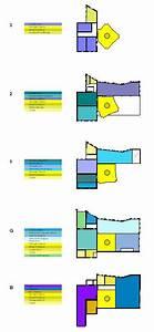 The Lighthouse Programme Diagram - Plan View