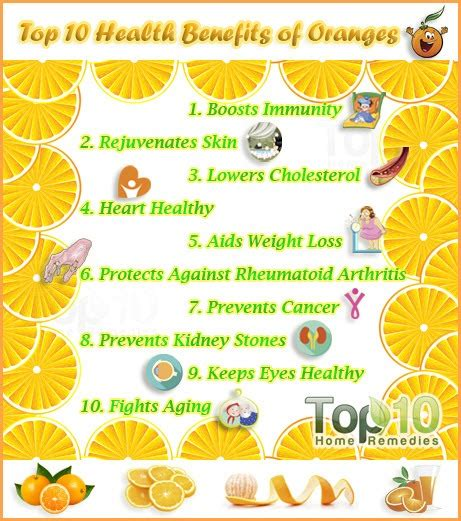 top 10 health benefits of oranges top 10 home remedies
