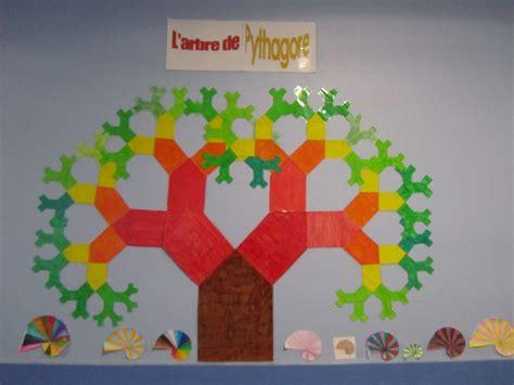 Activité pédagogique sur Pythagore Collège Clos de Pouilly