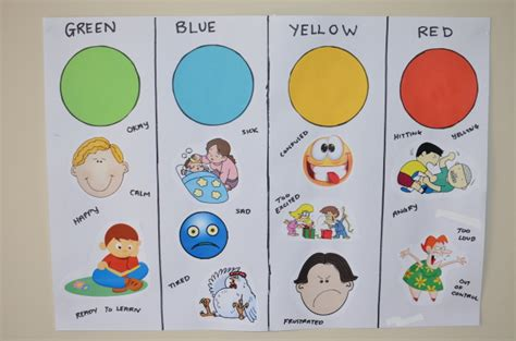 childrens colour chart helping  understand feelings