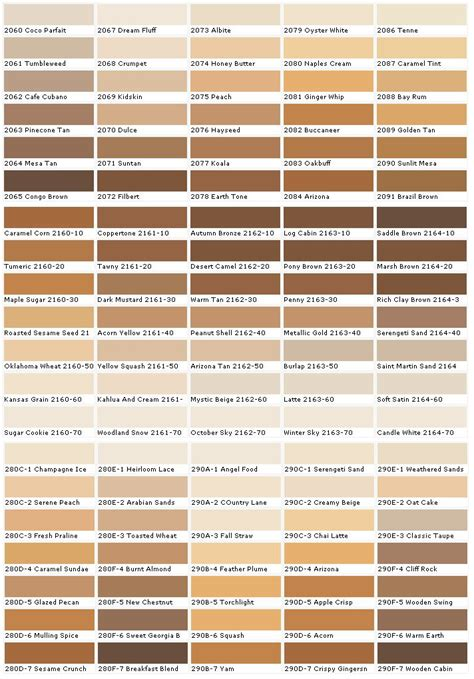 skintones writing stuff skin color chart color color