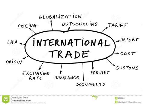 International Trade Concept Stock Photo  Image 8280490