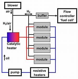 Hardy H2 Wood Furnace Wiring Diagram
