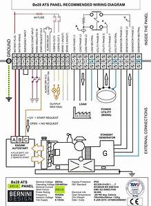 Generac Automatic Transfer Switch Wiring Diagram And Generator Extraordinary Diagrams In