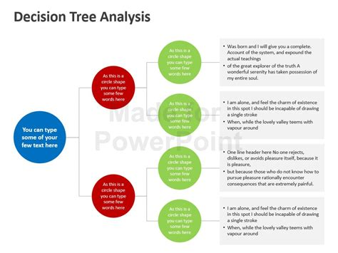 decision tree analysis template powerpoint