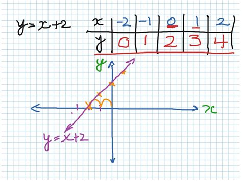 ShowMe - x divided by 3 equals 20
