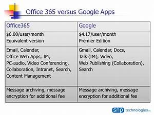 Microsoft Office 365 Presentation