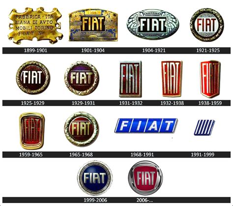 Fiat Car Logo by Design The Curious Histories Of Legendary Car Logos