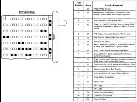 Econoline Fuse Diagram 03 by Fuse Locations In 2004 Ford Econoline E250 Autos Weblog