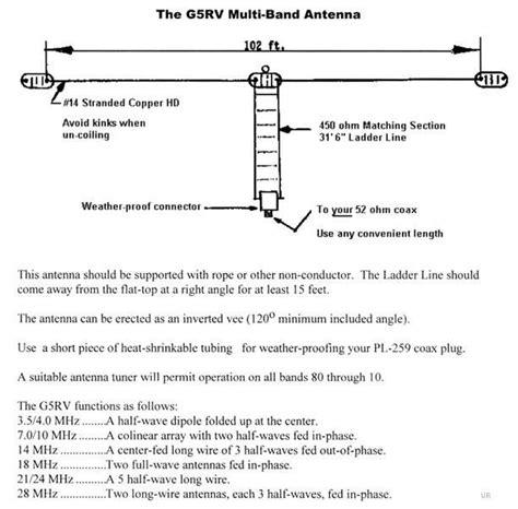 Digital Antenna With Lifier Installation Diagram For A Pre by G5rv Antenna 612 215 602 Radio Ham Radio Antenna