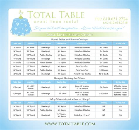 tablecloth size for 6 table how to make your own wedding linens tablecloths charts