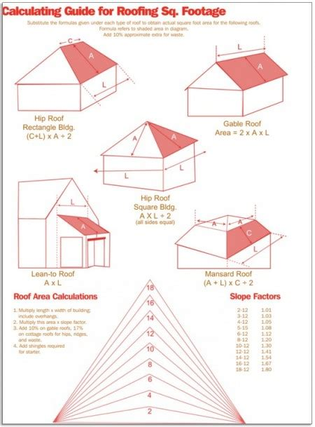 25 pictures of cost to replace a roof tile roof