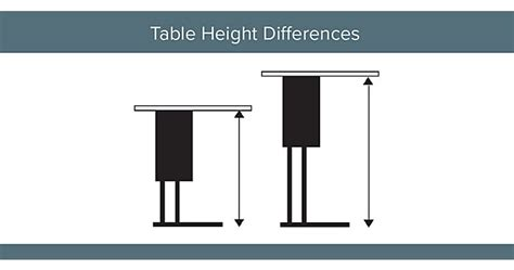 table heights   confuse  vision office interiors