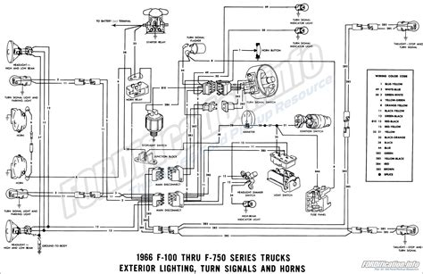 1965 Ford F150 Wiring Diagram by 1965 Ford Tractor Ignition Switch Wiring Diagram Wiring